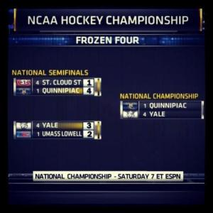 QU Is just 1 win away from a National Title!